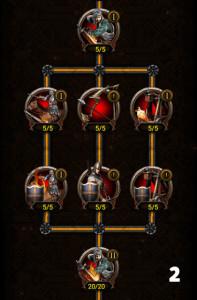 Очки навыков лорда 2