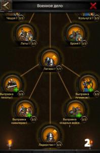 Изучение военного дела в Clash of Kings 2